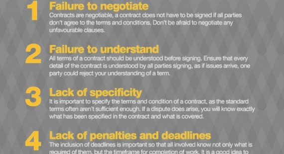 Guide to writing a contract